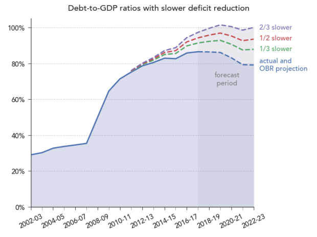 jump-deficit